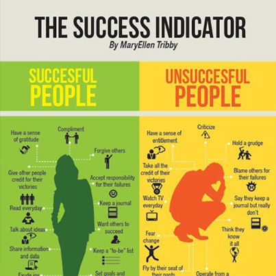 The-Real-Difference-Between-A-Successful