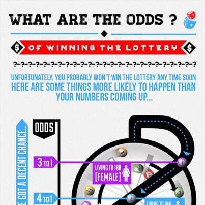 chances of winning california lottery